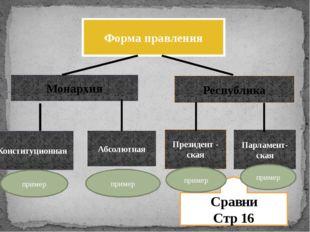 Форма правления Монархия Республика Конституционная Абсолютная Президент - с