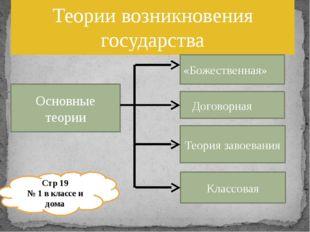 Теории возникновения государства Основные теории «Божественная» Договорная Т