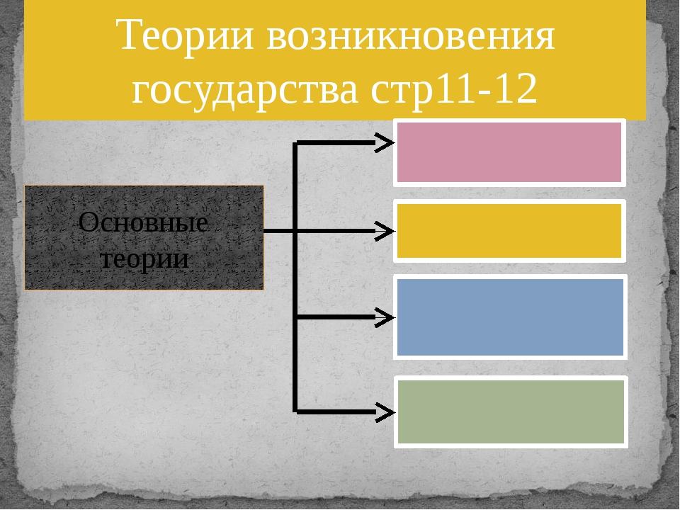 Теории возникновения государства стр11-12 Основные теории