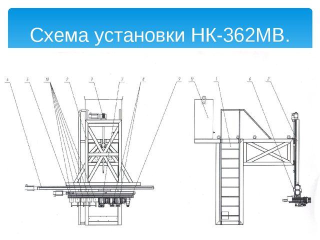 Схема установки НК-362МВ.