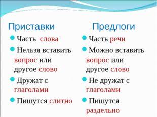 Приставки Предлоги Часть слова Нельзя вставить вопрос или другое слово Дружат