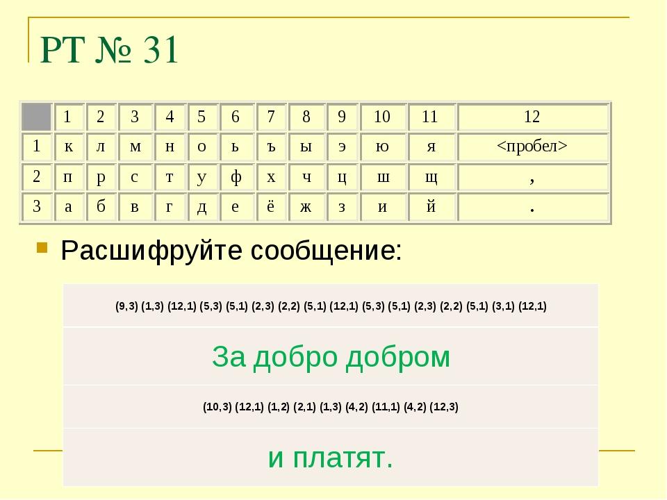РТ № 31 Расшифруйте сообщение: (9,3) (1,3) (12,1) (5,3) (5,1) (2,3) (2,2) (5,...