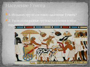 1. Из каких групп состояло население Египта? 2. Расположи разные группы насел