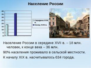 Население России Население России в середине XVII в. – 18 млн. человек, к кон