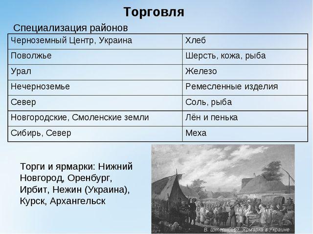 Торговля Специализация районов Торги и ярмарки: Нижний Новгород, Оренбург, И...