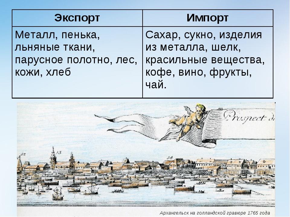 Архангельск на голландской гравюре 1765 года