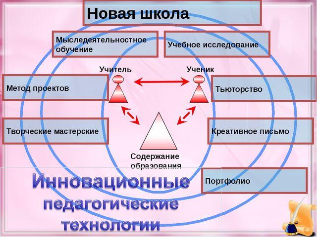 Мыследеятельностное обучение Новая школа Учебное исследование Содержание обр...