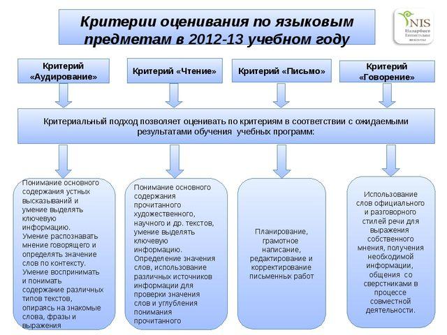 Критерии оценивания по языковым предметам в 2012-13 учебном году Критериальны...
