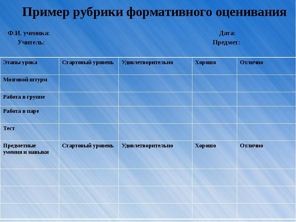 Пример рубрики формативного оценивания Ф.И. ученика: Дата: Учитель: Предмет:...