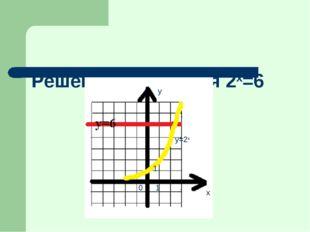 Решение уравнения 2x=6 y=2x y x 0 1 1
