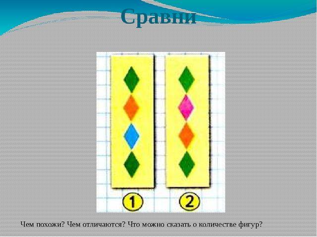 Сравни Чем похожи? Чем отличаются? Что можно сказать о количестве фигур?
