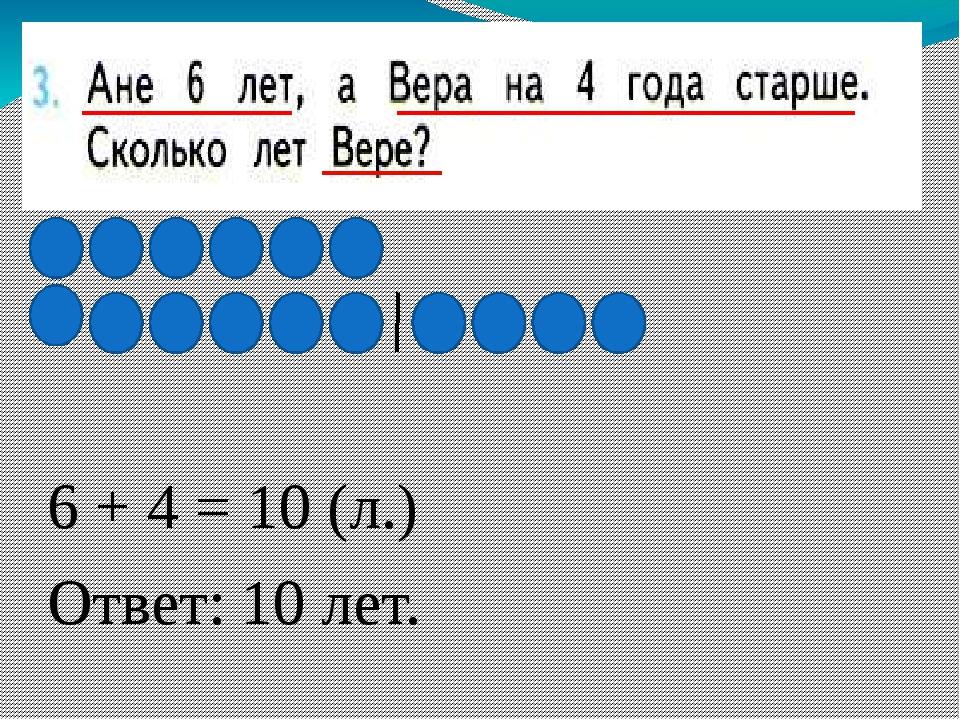 6 + 4 = 10 (л.) Ответ: 10 лет.