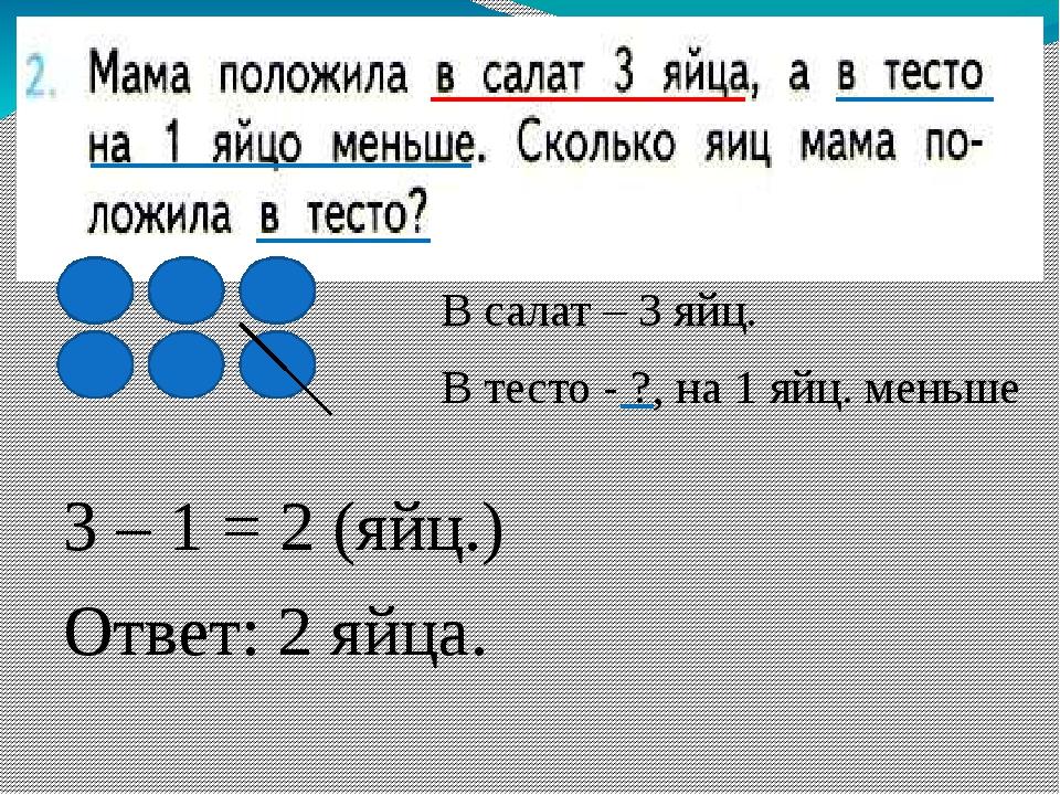 3 – 1 = 2 (яйц.) Ответ: 2 яйца. В салат – 3 яйц. В тесто - ?, на 1 яйц. меньше