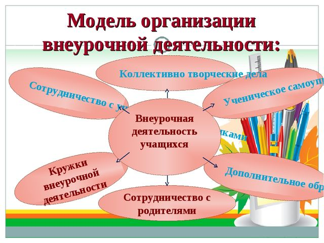 Модель организации внеурочной деятельности: Ученическое самоуправление Дополн...