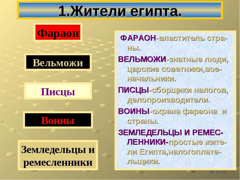 * ФАРАОН-властитель стра-ны. ВЕЛЬМОЖИ-знатные люди, царские советники,вое-нач...