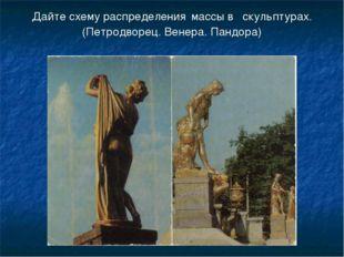 Дайте схему распределения массы в скульптурах. (Петродворец. Венера. Пандора)