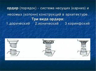 ордер (порядок) - система несущих (карниз) и несомых (колонн) конструкций в а