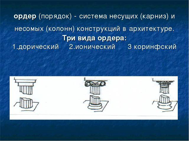 ордер (порядок) - система несущих (карниз) и несомых (колонн) конструкций в а...