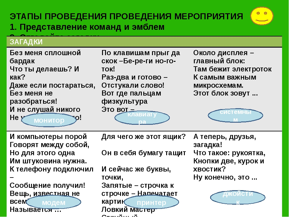ЭТАПЫ ПРОВЕДЕНИЯ ПРОВЕДЕНИЯ МЕРОПРИЯТИЯ 1. Представление команд и эмблем 2. О...