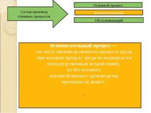2 Вспомогательный процесс — это часть производственного процесса труда, при к
