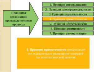 . 4. Принцип прямоточности предполагает последовательное размещение операций