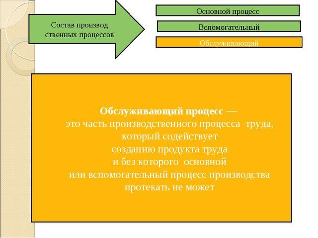 3 Обслуживающий процесс — это часть производственного процесса труда, который...