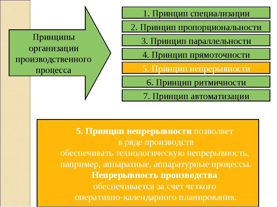 5. Принцип непрерывности позволяет в ряде производств обеспечивать технологич...