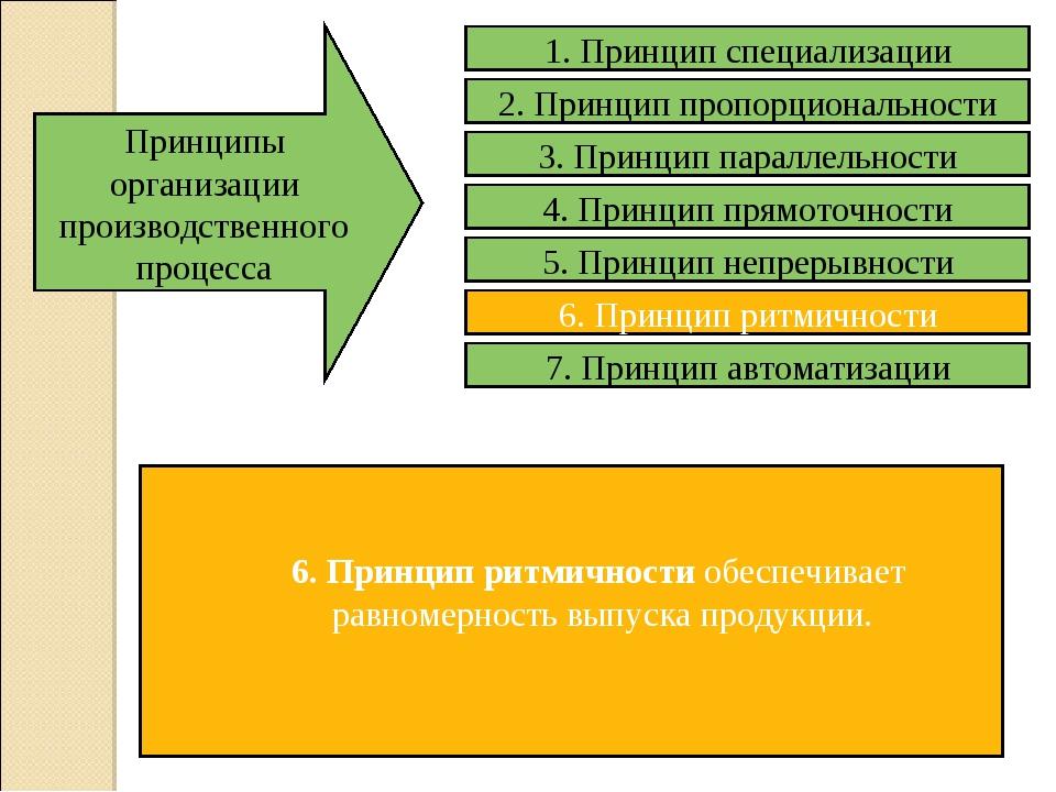 6. Принцип ритмичности обеспечивает равномерность выпуска продукции. Принципы...