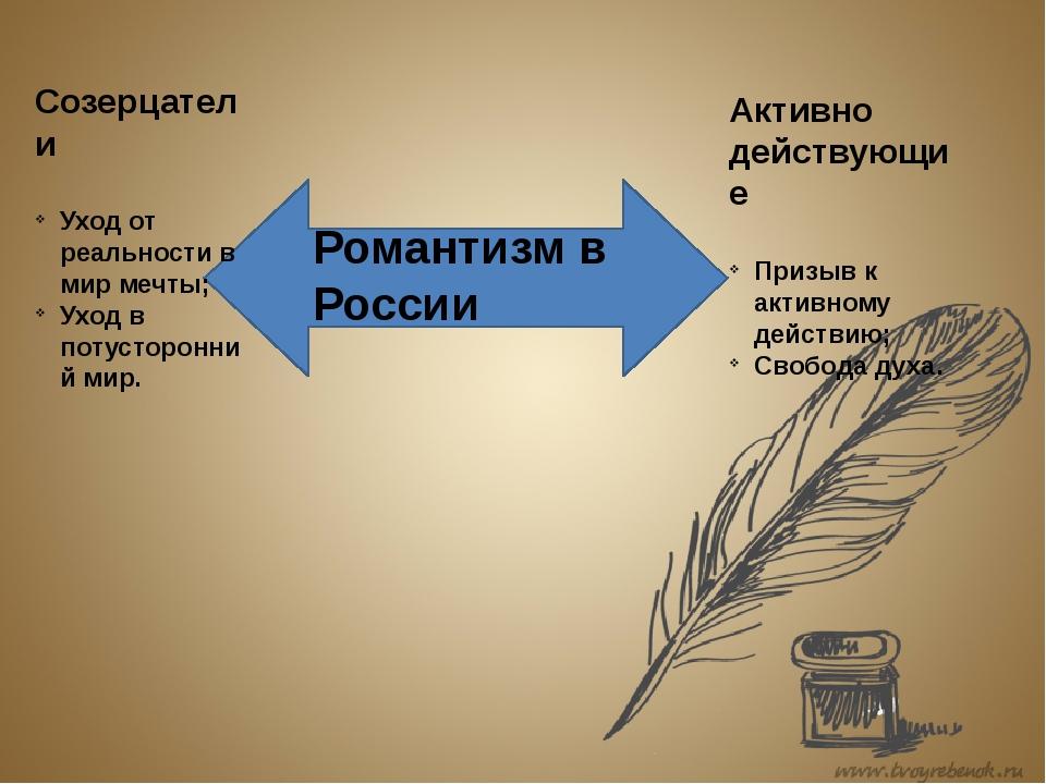 Созерцатели Уход от реальности в мир мечты; Уход в потусторонний мир. Активн...