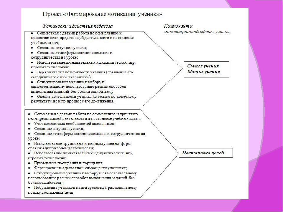 Хухлаева Ольга  Психологическое здоровье учащихся как