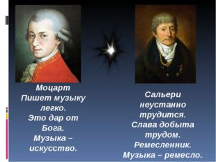 Моцарт Пишет музыку легко. Это дар от Бога. Музыка – искусство. Сальери неуст