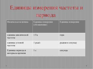 Единицы измерения частоты и периода Физическая величина Единица измерения (об
