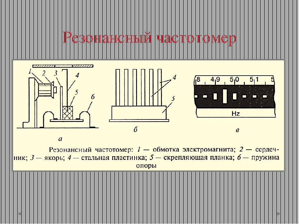 Резонансный частотомер Электромагнит 1 с сердечником 2, на обмотку у которого...
