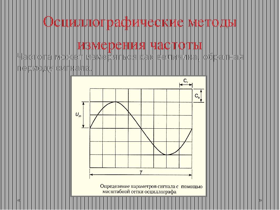 Осциллографические методы измерения частоты Частота может измеряться как вели...