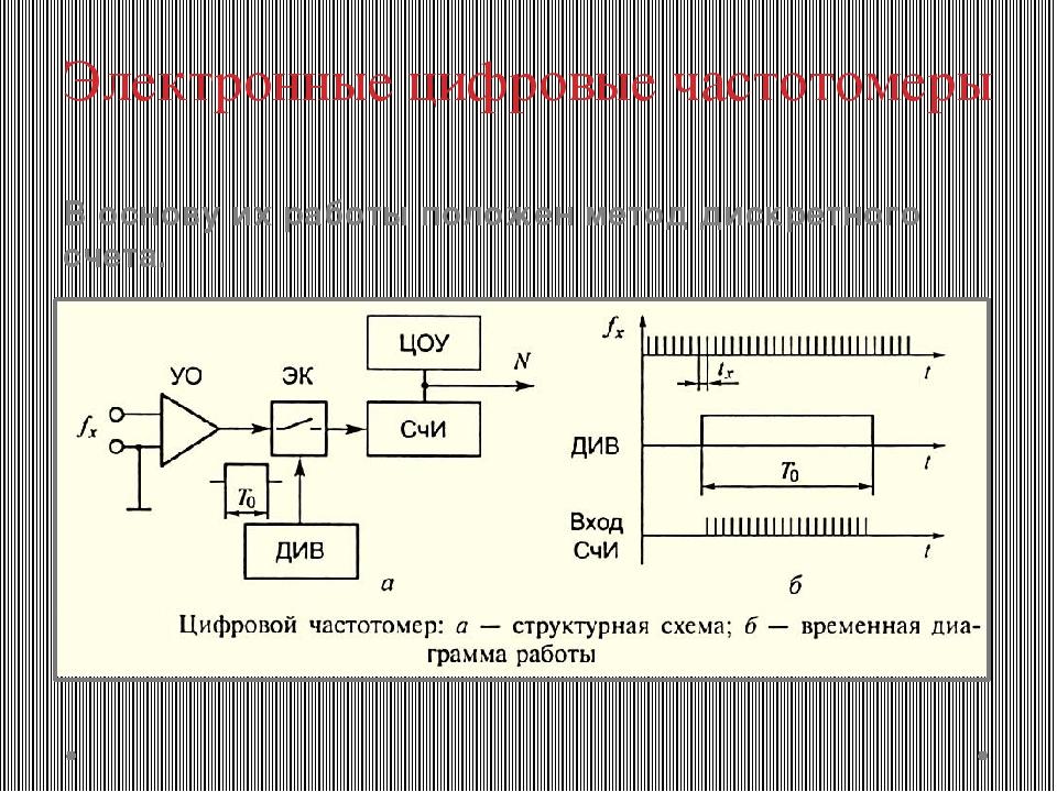 Электронные цифровые частотомеры В основу их работы положен метод дискретного...