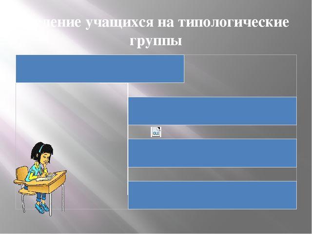 Деление учащихся на типологические группы