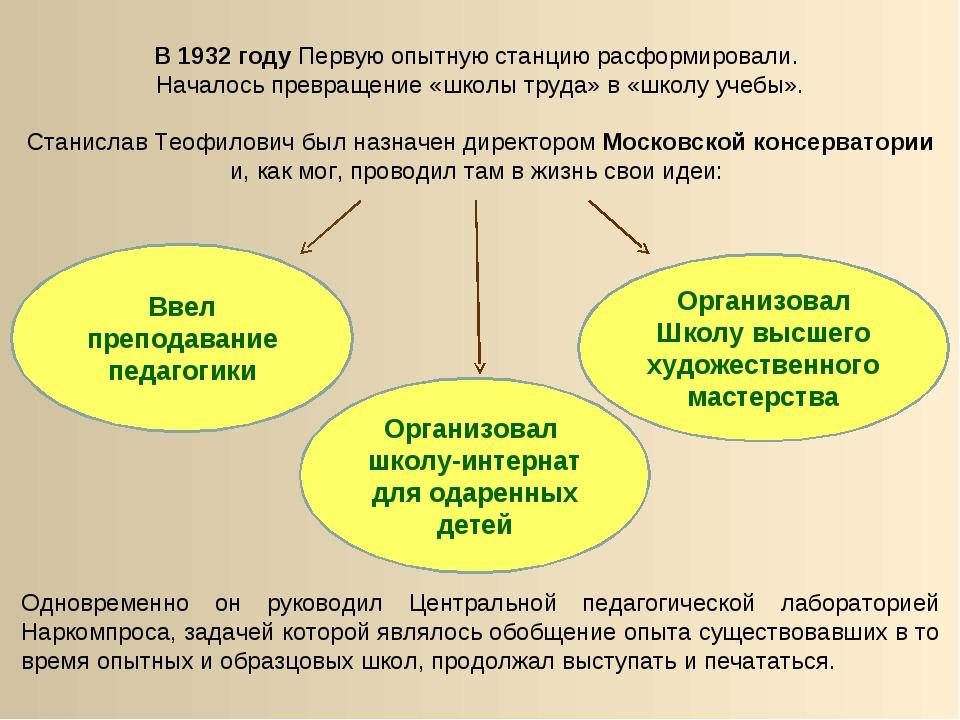 В 1932году Первую опытную станцию расформировали. Началось превращение «школ...