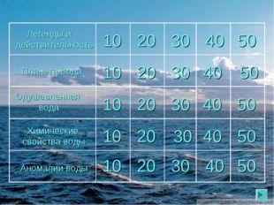 Одушевленная вода Планета Вода 10 Легенды и действительность Химические свойс