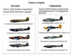 Силы сторон Около 1200 боевых самолётов Около 2000 зенитных орудий Около 2500