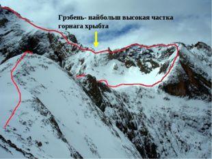 Грэбень- найбольш высокая частка горнага хрыбта