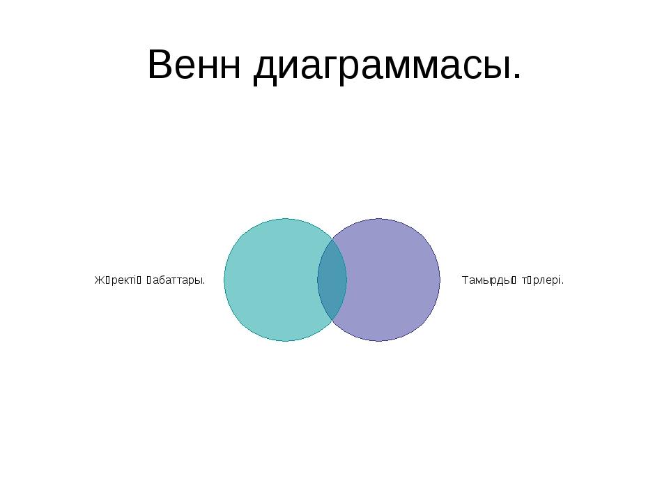 Венн диаграммасы.
