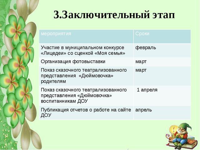 3.Заключительный этап мероприятия Сроки Участие в муниципальном конкурсе «Лиц...