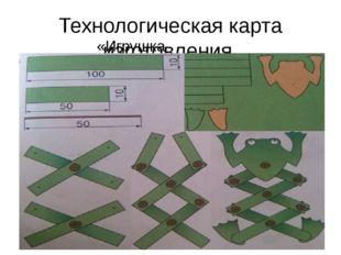 Технологическая карта изготовления «Игрушка-попрыгушка»