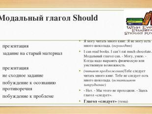 Модальный глагол Should презентация задание на старый материал презентация не