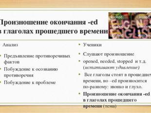 Произношение окончания -ed в глаголах прошедшего времени Анализ Предъявление