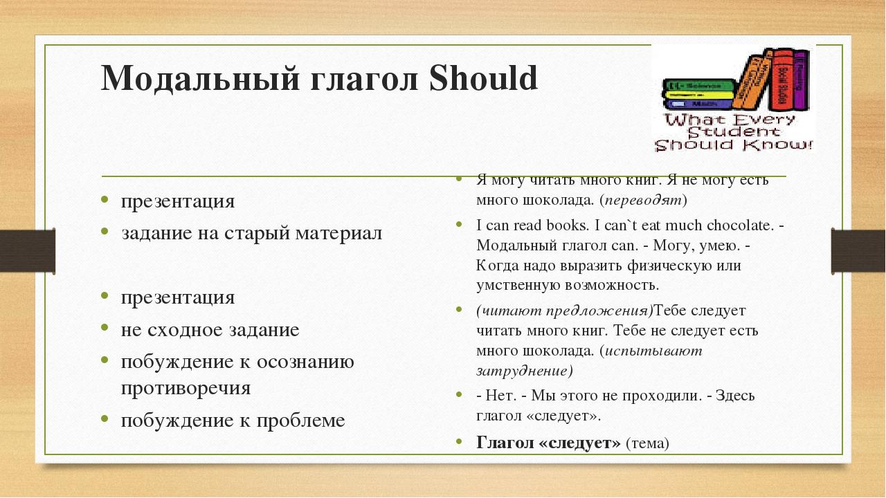 Модальный глагол Should презентация задание на старый материал презентация не...