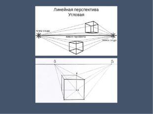 Линейная перспектива Угловая