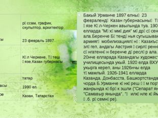 Бакый Урманче1897 елның23 февралендәКазан губернасыныңТәтеш өязеКүл-Черк