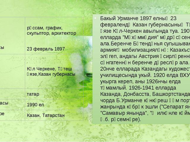 Бакый Урманче1897 елның23 февралендәКазан губернасыныңТәтеш өязеКүл-Черк...