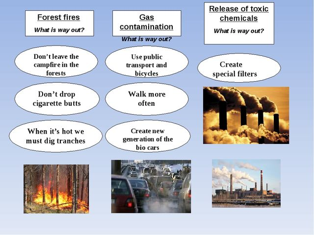 Forest fires What is way out? Gas contamination What is way out? Release of t...